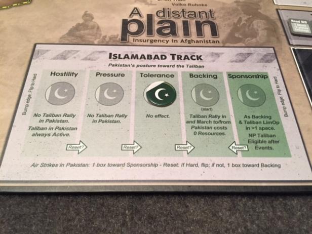 Islamabad Track ADP