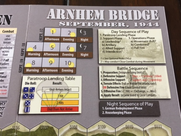 arnhem-bridge-map-tables