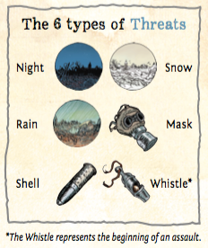 the-grizzled-threats