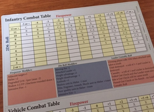 ost-infantry-combat-table