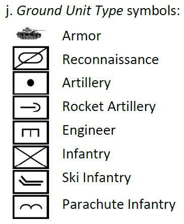 Demyansk Shield Unit Types