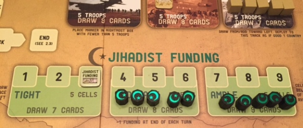 Layrinth Jihadist Funding Level