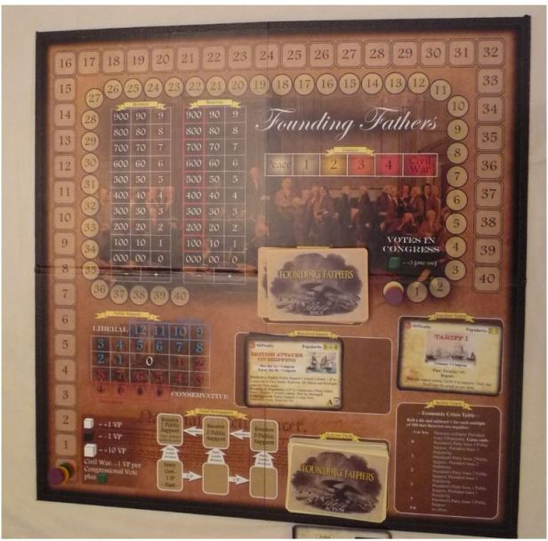 Founding Fathers Board