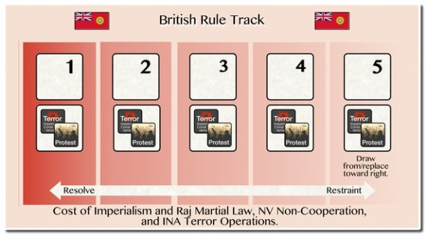 Gandhi COIN British Rule Track