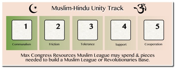 Gandhi COIN Unity Track