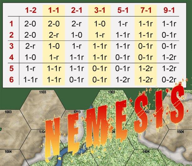 Nemesis Burma 1944 CRT