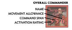 Saratoga Overall Commander