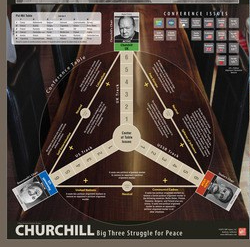 Churchill Production Map