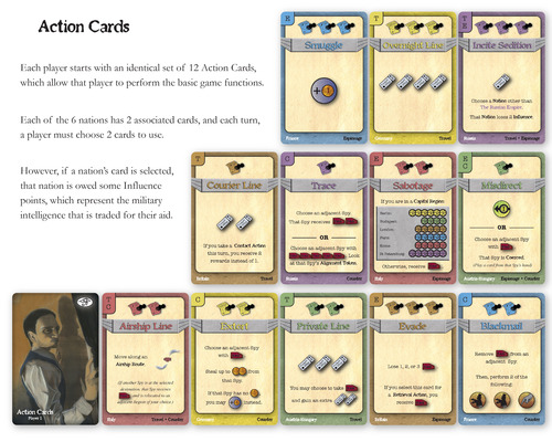 I, Spy Action Cards