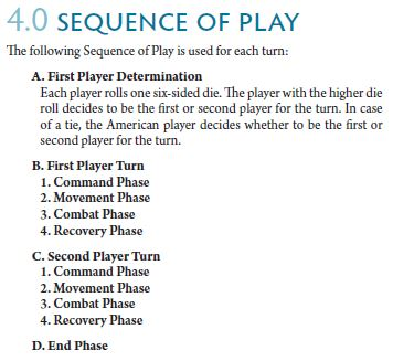 Saratoga Sequence of Play