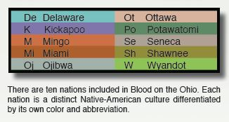 Blood on the Ohio Nations