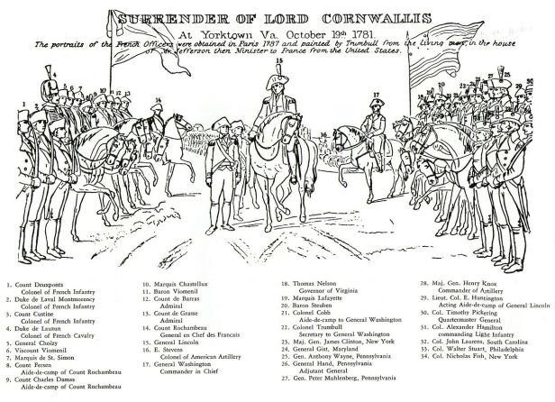 Surrender of Cornwallis Picyture Key