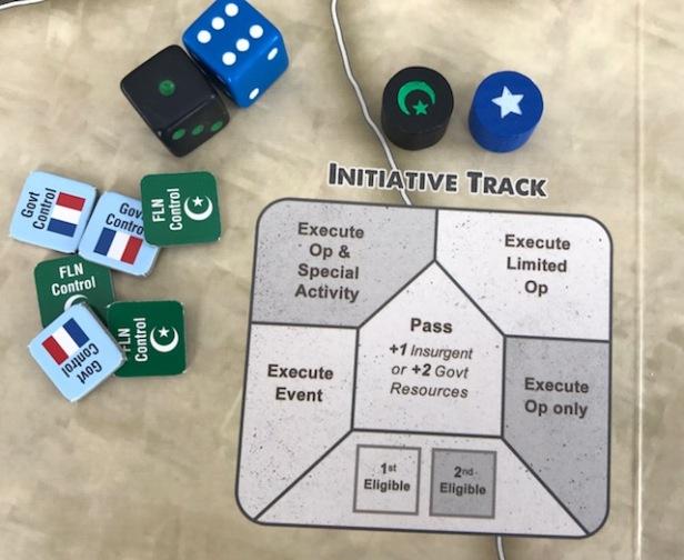 CT Initiative Track