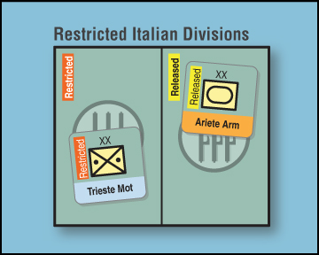 FAB Crusader Restricted Italian Divisions