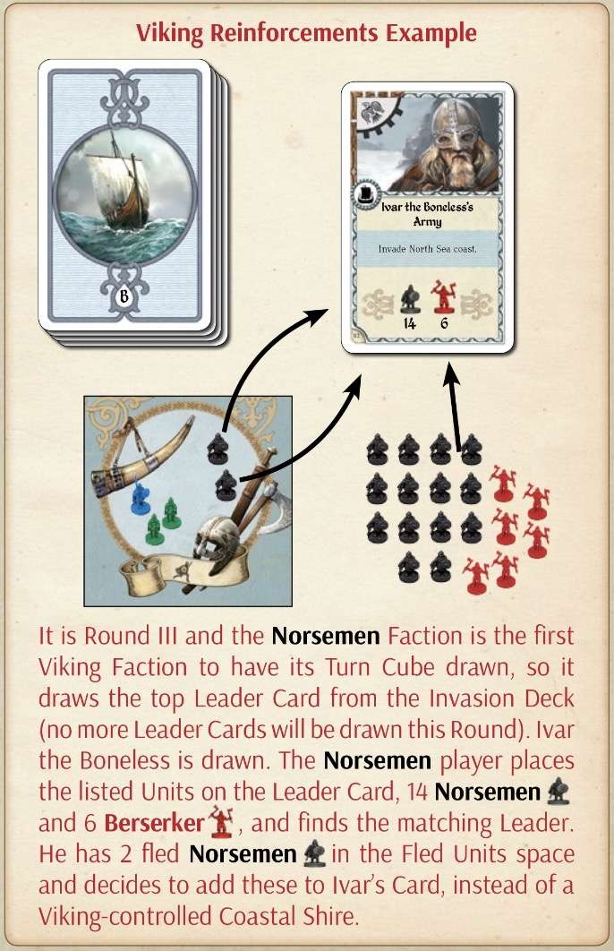 878 Vikings Invasion Rules