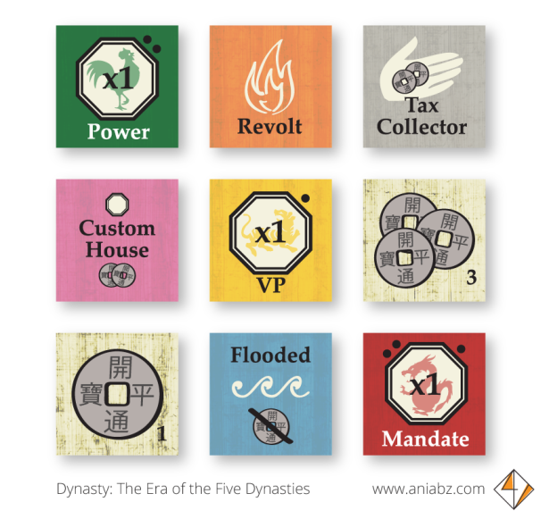 Dynasty-Counters