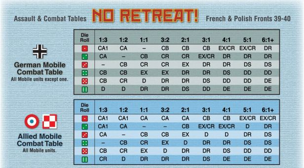 No Retreat 3 CRT