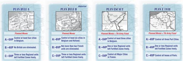 No Retreat 3 Plan Cards