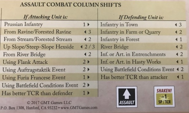At Any Cost Assault Combat Column Shifts