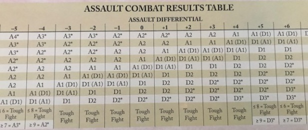 At Any Cost Assault CRT