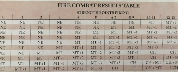At Any Cost Fire Combat CRT