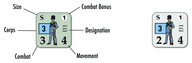 Radetsky's March spiegazione unità ENG