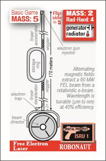 HF Free Electron Laser