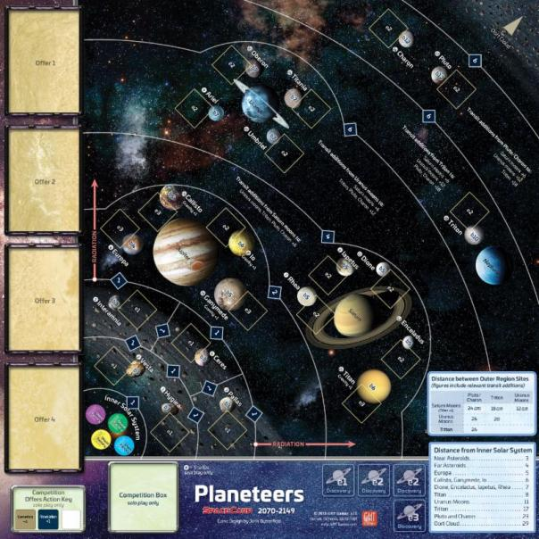 Space Corp Planeteers Map