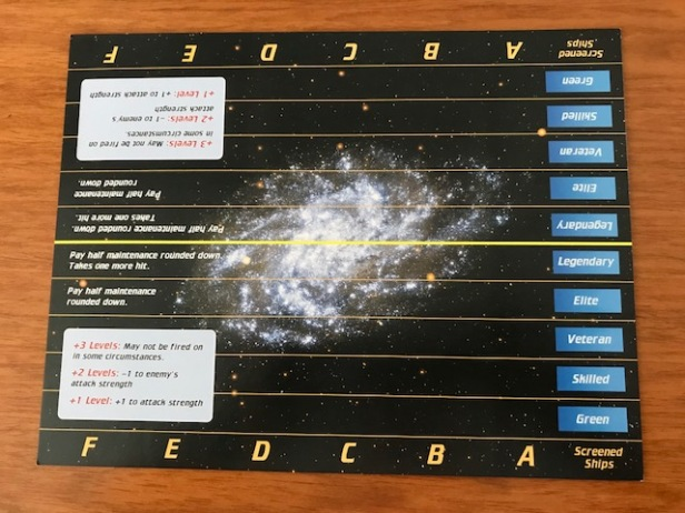 Space Empires 4X Battle Board