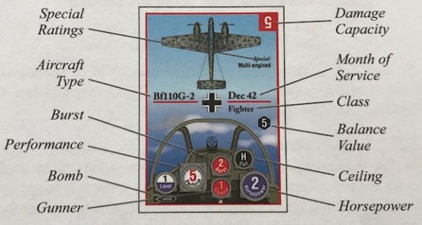 Wild Blue Yonder Aircraft Card Anatomy
