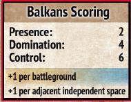 Europe in Turmoil Balkans Scoring