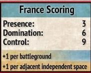 Europe in Turmoil France Scoring