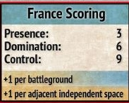 Europe in Turmoil France Scoring