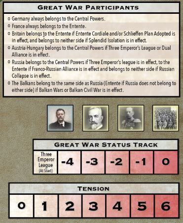 Europe in Turmoil Tension The Great War Track