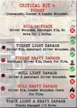 Tank Duel Damage Card