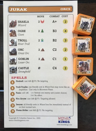 Wizard Kings Jurak Orcs Stats Card with Blocks