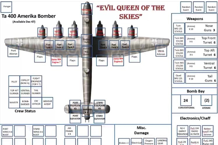 Interview with Gregory M. Smith Designer of Amerika Bomber: Evil Queen of the Skies – Strategic Bombing of America, 1947-1948 from Compass Games – The Players' Aid image
