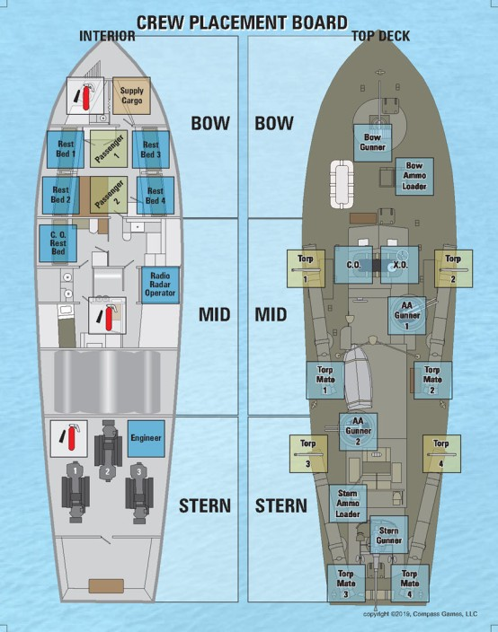 Devel Boats PT Boat Board
