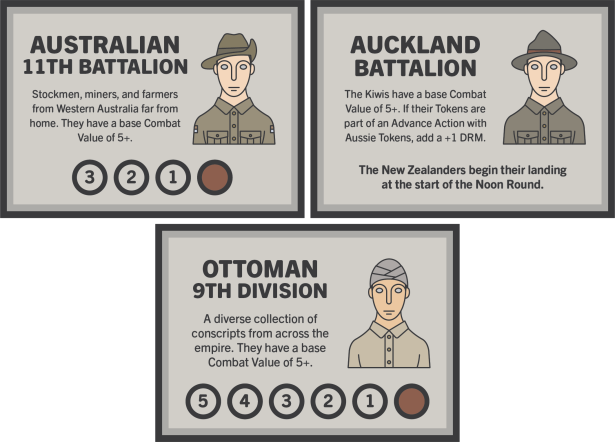 Anzac Cover Character Cards