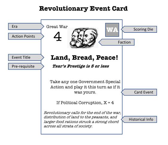 Prelude to Rebellion Revolutionary Event Card