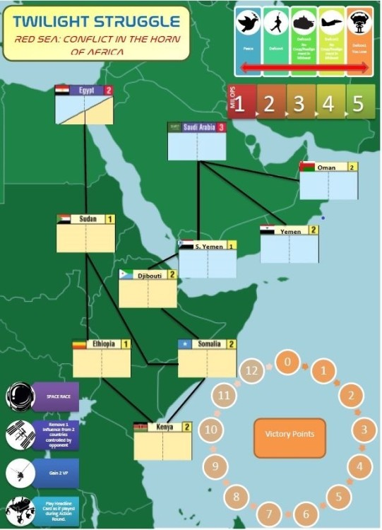 Twilight Struggle Red Sea
