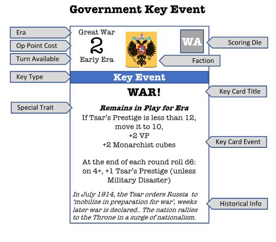War Key Event