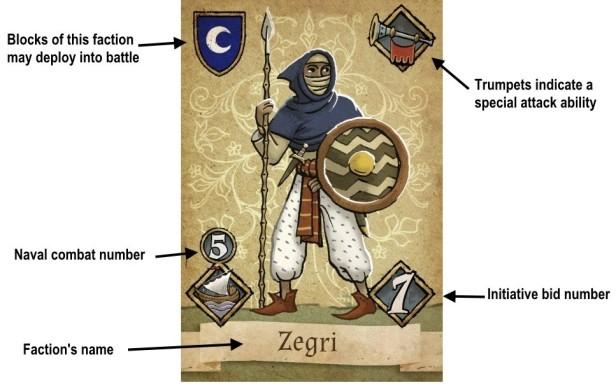Granada Card Anatomy Zegri