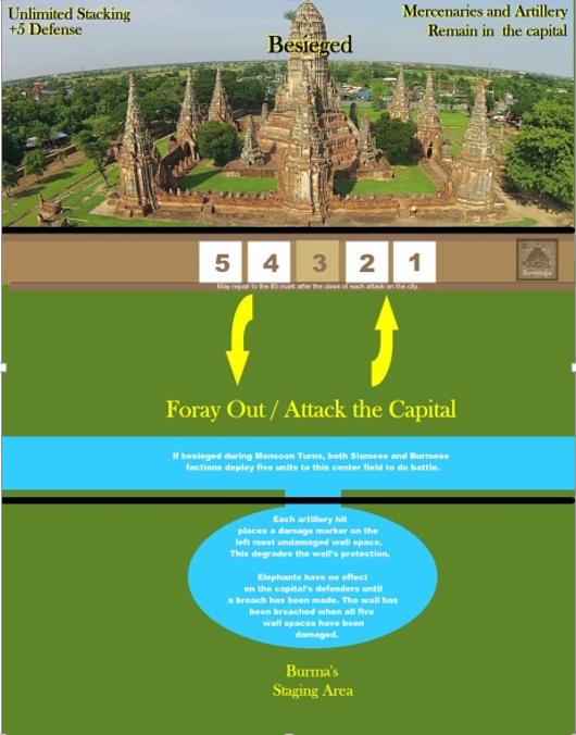 Fall of Siam Battle Board