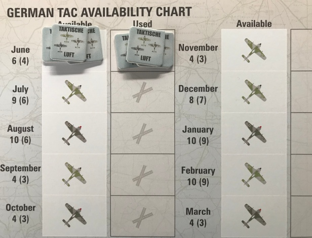 Fortress Europa German TAC Availability Chart