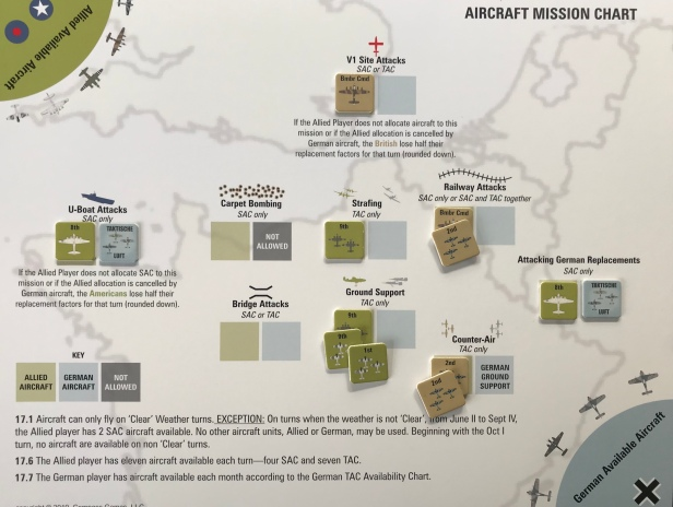 Fortress Europa German TAC Being Placed on Aircraft Mission Chart