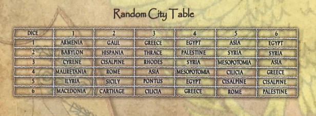 Solitaire Caesar Random City Table