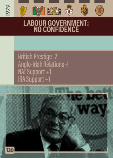The Troubles Labour Government No Confidence