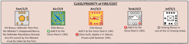 Black Swan Fire Priority