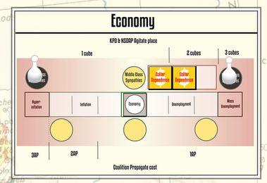 The Weimar Republic Economy Track